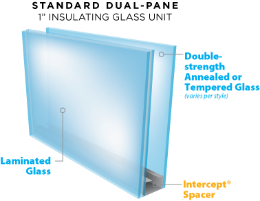 Dual Pane Hurricane Impact Windows Glass by Simonton StormBreaker Plus Karoly Windows and Doors Clearwater Replacement Windows